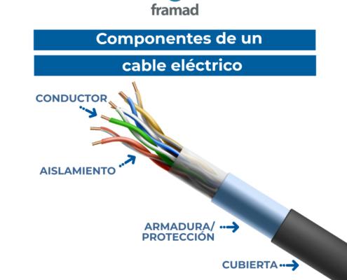 componentes cables eléctricos
